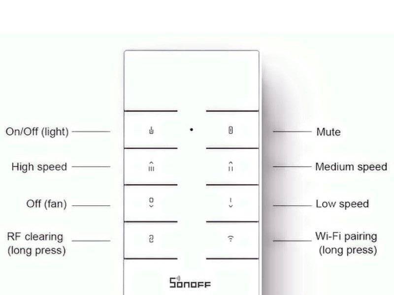 Controlador Remoto Sonoff RM433 IM190314042 - 8 canales